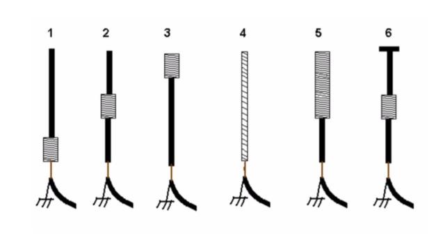 DXZone Loading of Short Antennas
