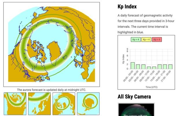 DXZone Aurora Forecast