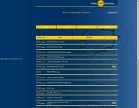 Andorra QSL information