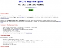 DXZone BVO70 Yagis by DJ9BV