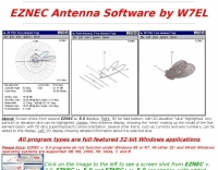 EZNEC Antenna analysis