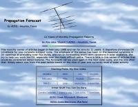 Propagation Forecast by AD5Q