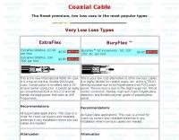 DXZone Coaxial Cables