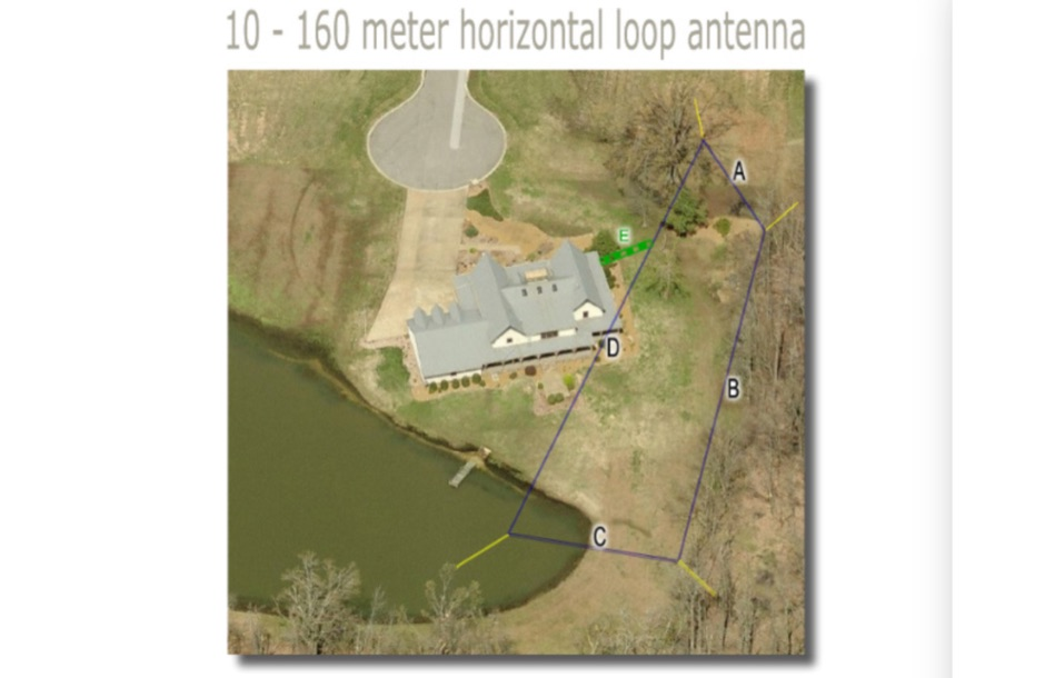160 meter full wave loop antenna