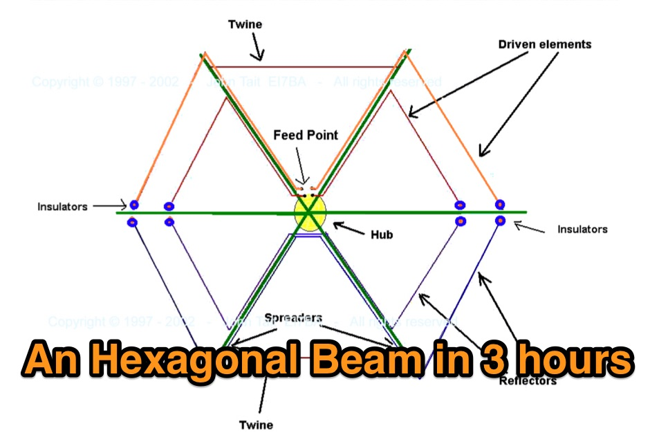 DXZone Hexagonal Beam