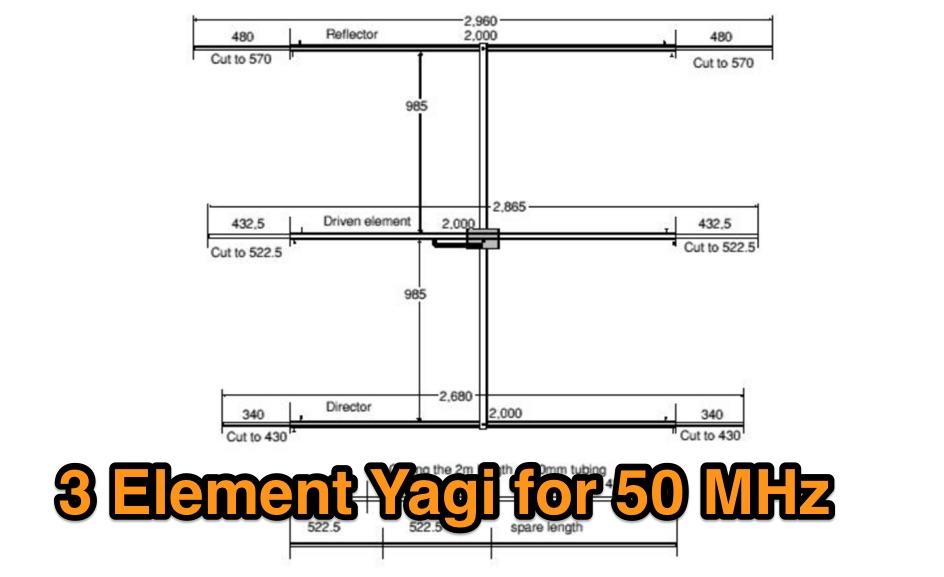 A portable three element 6M yagi