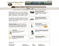 DXZone National Radio Data