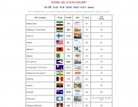 DXZone SV2AEL QSLs and flags gallery