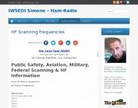 HF Marine Frequencies