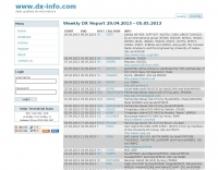 DX-info.de Weekly DX Information