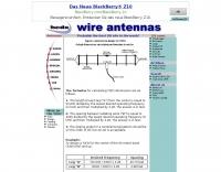 T2FD The Forgotten Antenna
