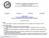 Southern California Repeater Lists