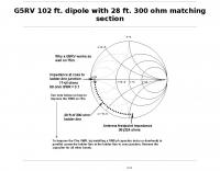DXZone G5RV on 75m and 40m