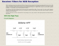 Filters for NDB reception