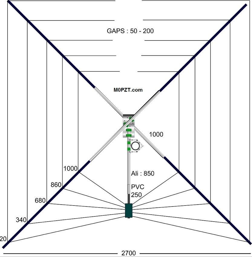 M0PZT CobWeb Antenna Project