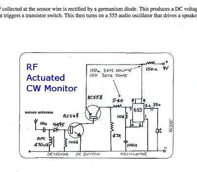 RF Actuated Keying Monitor