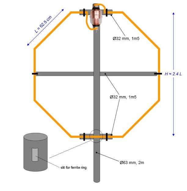 Magnetic Loop 80 20 By N4spp