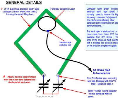 Mag Loop For 40m-10m