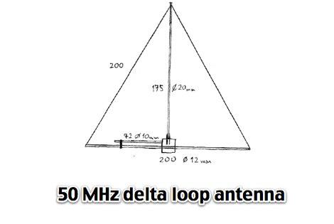 50 MHz Delta Loop