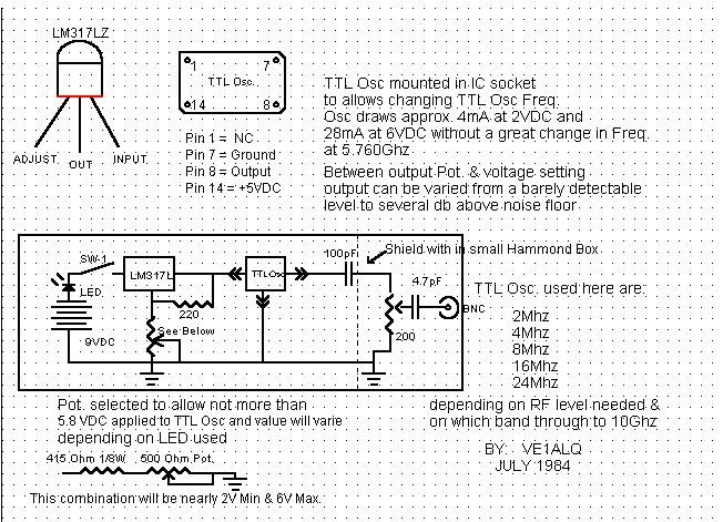 Weak Signal Generator