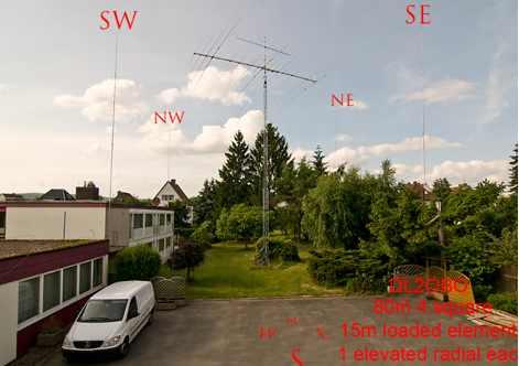80m 4 square antenna