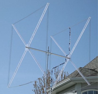 Light Beam Antenna