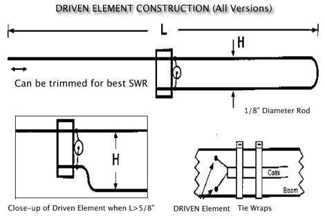 Cheap VHF/UHF Antennas