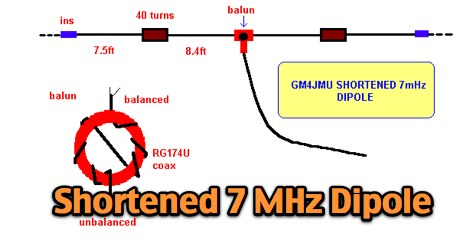 Shortened 40m dipole