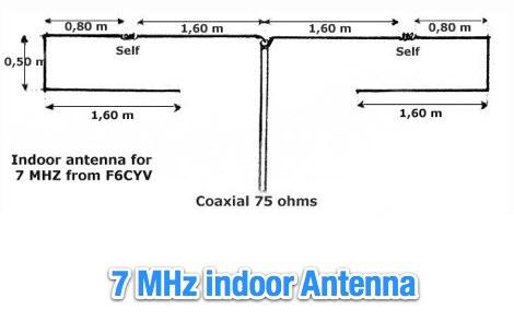 Indoor antenna de F6CYV