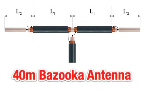 40 meter band antennas projects