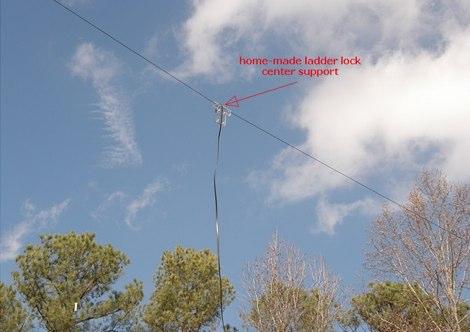 40-meter Rectangular Loop Antenna
