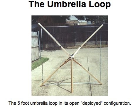 Umbrella Loop Antenna