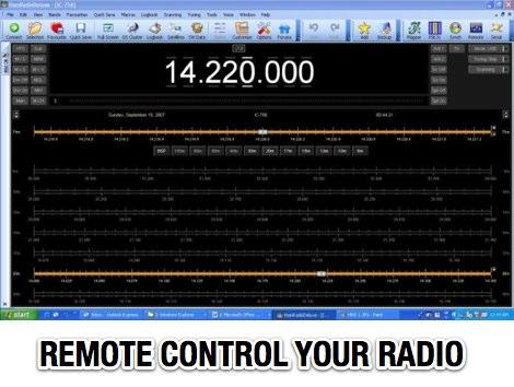 Remote Control Your HF Rig via the Internet