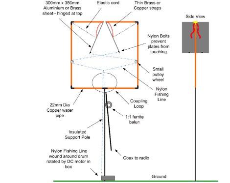 1 meter HF loop Antenna
