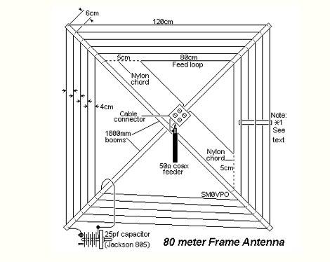 80 Meters frame antenna