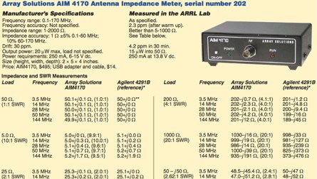 Array Solutions AIM 4170D