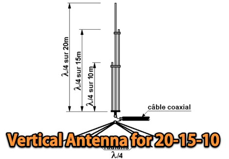 Vertical antenna for 20-15-10 m
