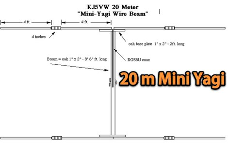 The KJ5VW 20 Meter Mini Yagi