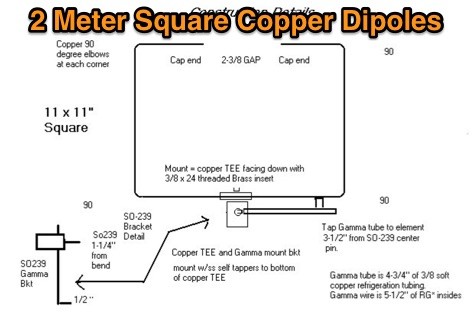6 and 2 Meter Square Copper Dipoles