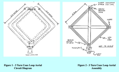 Receiving Loops antennas for 1.8 Mhz