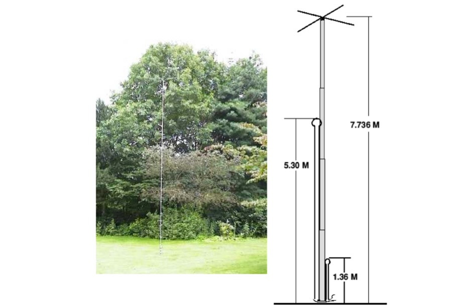A linear loaded vertical antenna