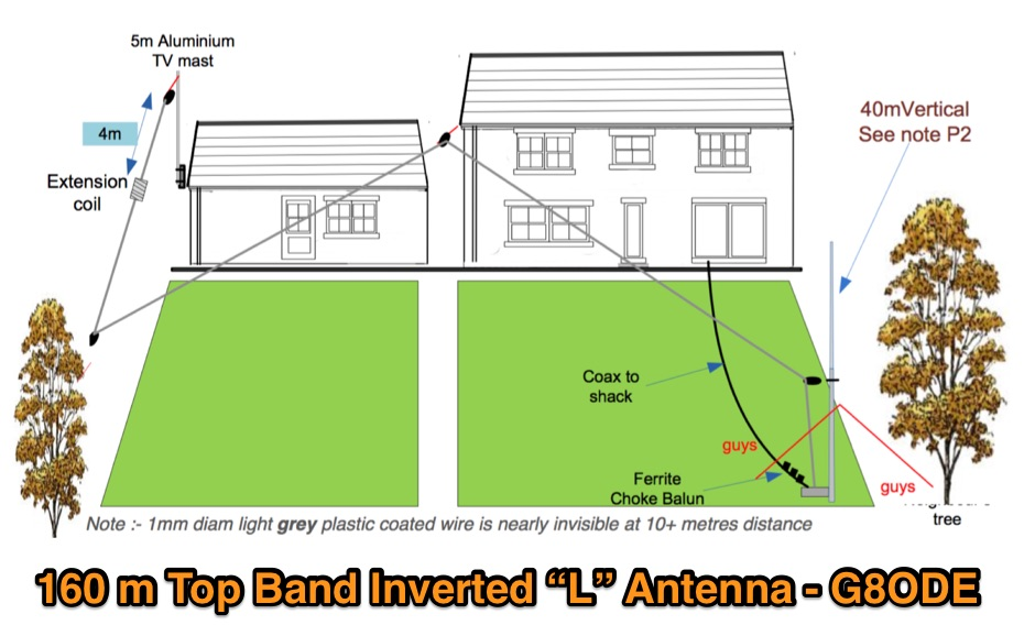 160 m top band inverted L antenna