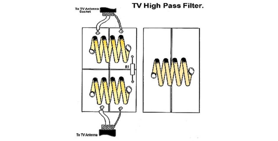 TVI Filters
