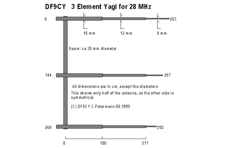 3 Element Antenna for 28 Mhz