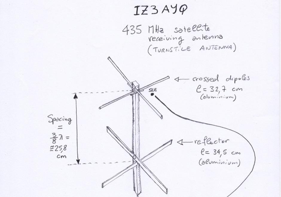 435 MHz satellite receiving antenna