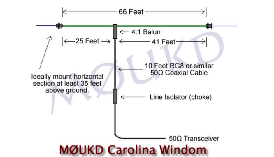 Homemade Carolina Windom antenna
