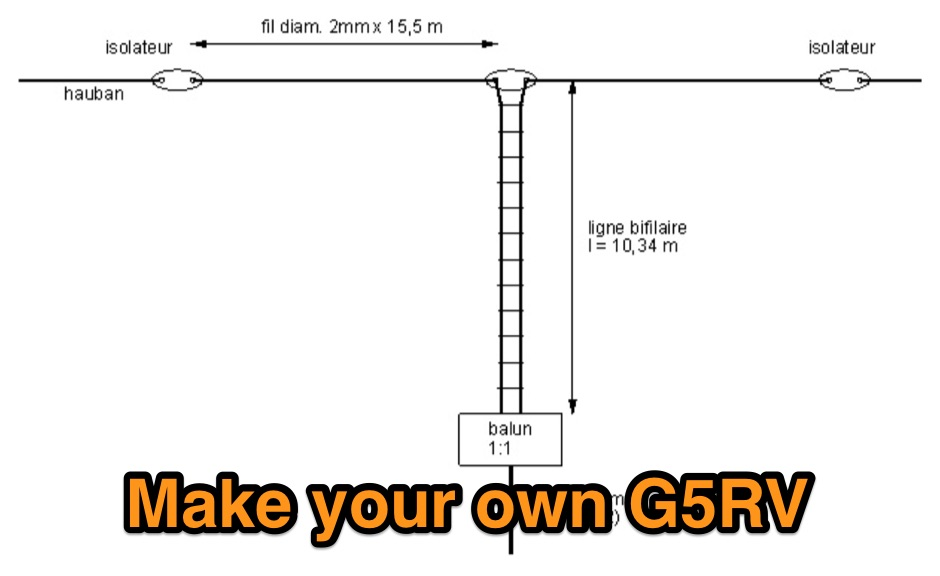 G5RV multi-band antenna construction guide