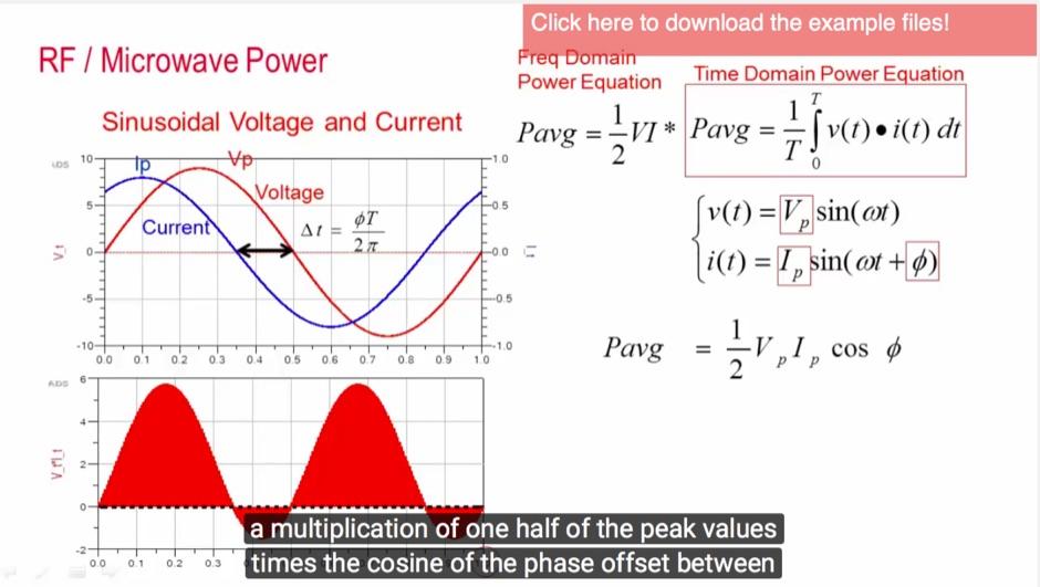 RF Amplifiers Theory