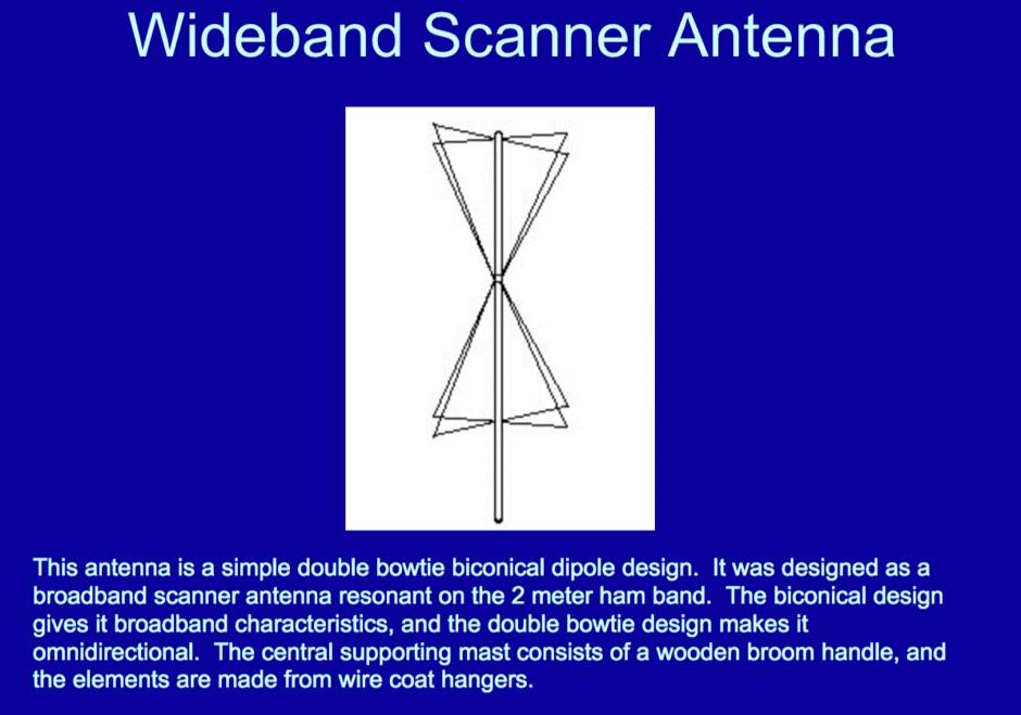 Bicone antenna