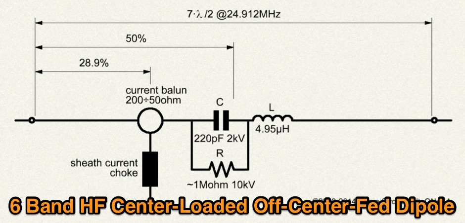 Center-Loaded Off-Center-Fed Dipole - 6 band